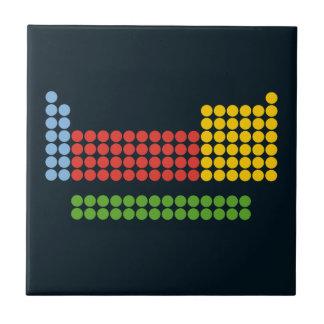 Tabla periódica azulejo cuadrado pequeño