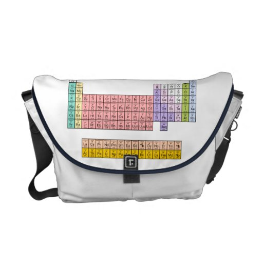 Tabla periódica bolsa messenger