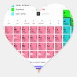 Tabla periodica calcomanías corazones