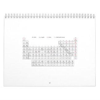 tabla periódica calendario de pared