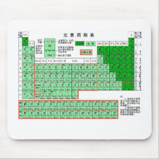 Tabla periódica china de los elementos tapetes de raton
