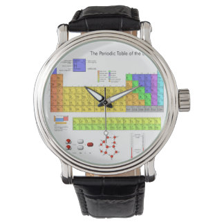 Tabla periódica científica de los elementos reloj