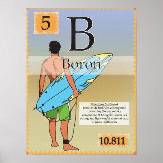 tabla periódica de 5.Boron (b) de los elementos Póster