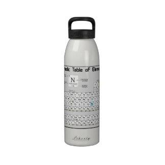 Tabla periódica de botella de agua de los elemento