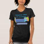 Tabla periódica de camiseta de los elementos