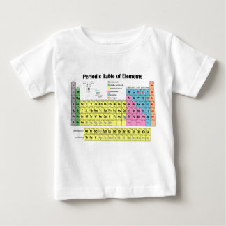 Tabla periódica de camiseta de los elementos playera para bebé