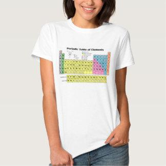 Tabla periódica de camiseta de los elementos remeras