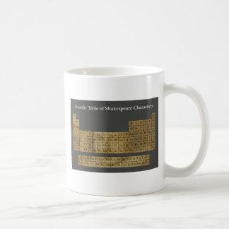 Tabla periódica de caracteres de Shakespeare Taza Básica Blanca