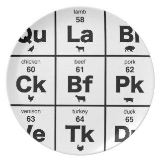 Tabla periódica de carnes plato de comida