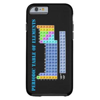 Tabla periódica de caso del iPhone 6 de los
