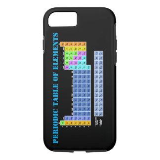 Tabla periódica de caso del iPhone 7 de los Funda iPhone 7