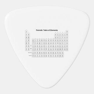 Tabla periódica de ciencia de la carta de la plumilla de guitarra