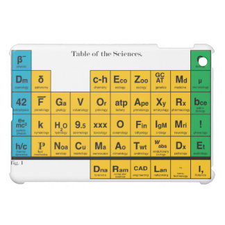 Tabla periódica de ciencias