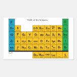 Tabla periódica de ciencias pegatina
