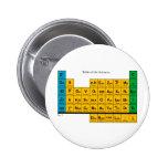 Tabla periódica de ciencias pin
