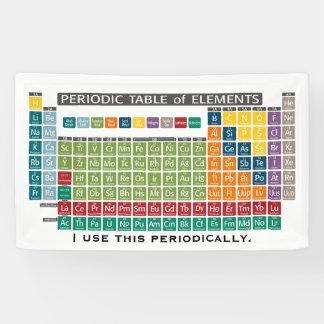 Tabla periódica de elementos - uso periódicamente lona