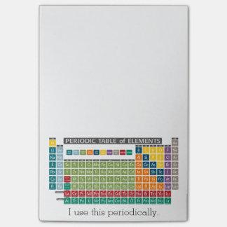 Tabla periódica de elementos - uso periódicamente nota post-it®