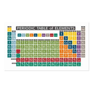 Tabla periódica de elementos - uso periódicamente tarjetas de visita