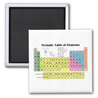 Tabla periódica de imán de los elementos