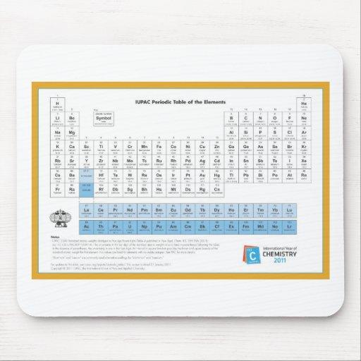 Tabla periódica de IUPAC nueva Tapetes De Ratones