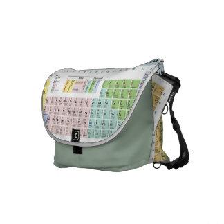 Tabla periódica de la bolsa de mensajero de los el bolsas messenger