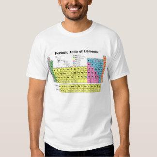 Tabla periódica de la camiseta de los elementos playeras