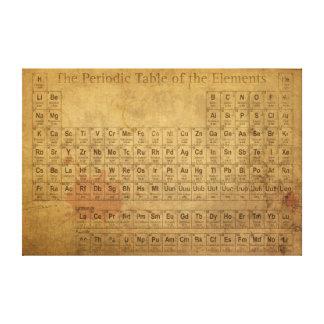 Tabla periódica de la carta del vintage de los ele impresiones en lona