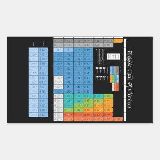 Tabla periódica de la matemáticas rectangular altavoz