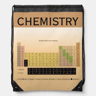 Tabla periódica de la mochila de los elementos por