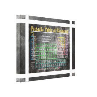 Tabla periódica de la pizarra retra de elementos impresión en lona estirada
