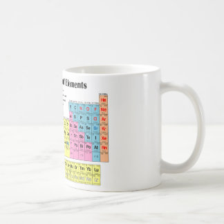 Tabla periódica de la taza de los elementos