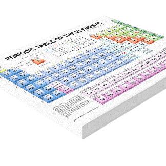 Tabla periódica de lona de los elementos impresión de lienzo