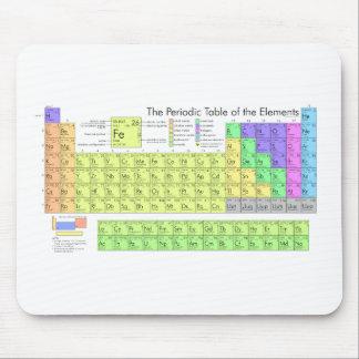 Tabla periódica de los elementos alfombrillas de ratón