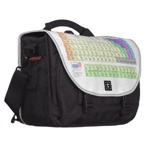 Tabla periódica de los elementos bolsas para ordenador