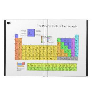 Tabla periódica de los elementos científicos