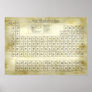 Tabla periódica de los elementos clásicos - alquim póster