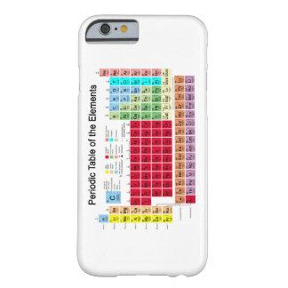 Tabla periódica de los elementos funda barely there iPhone 6