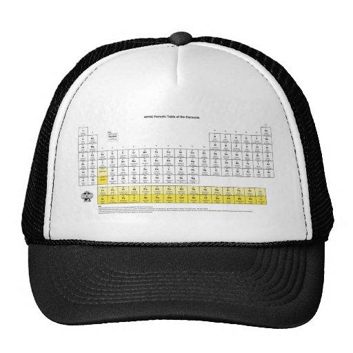 Tabla periódica de los elementos gorras