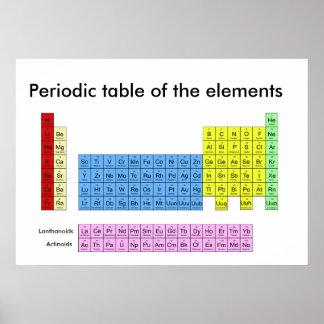 Tabla periódica de los elementos - impresión del p posters