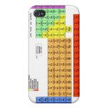 Tabla periódica de los elementos iPhone 4 carcasas