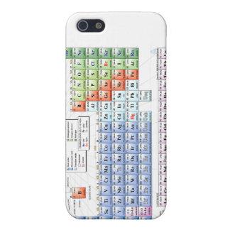 Tabla periódica de los elementos iPhone 5 fundas