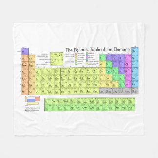 Tabla periódica de los elementos manta de forro polar