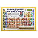 Tabla periódica de los elementos mantel individual