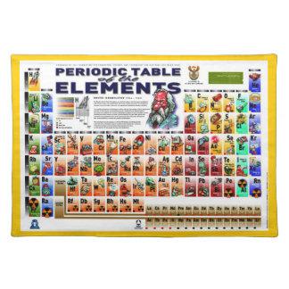 Tabla periódica de los elementos manteles individuales