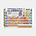 Tabla periódica de los elementos pegatina rectangular