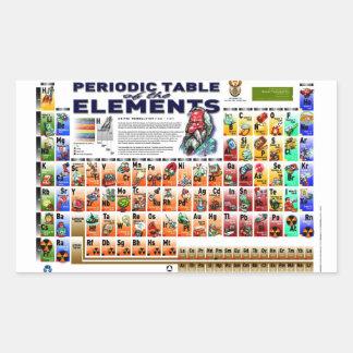 Tabla periódica de los elementos rectangular pegatina