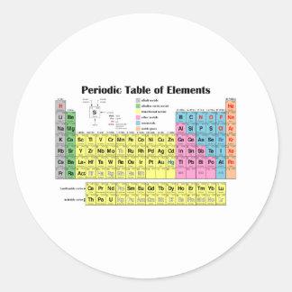 Tabla periódica de los elementos pegatina redonda
