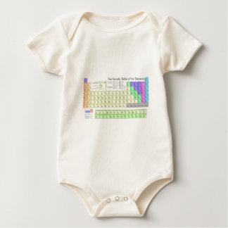 Tabla periódica de los elementos traje de bebé