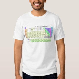Tabla periódica de los elementos remeras