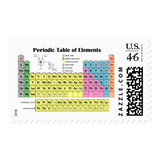 Tabla periódica de los elementos sellos